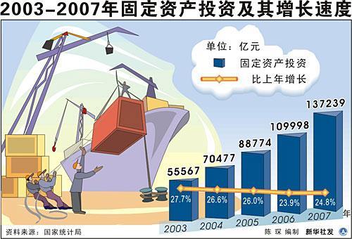 中国城镇gdp_中国将GDP增长目标定为6.5 7(3)