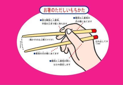 """不仅要掌握正确的持箸方法,使用筷子时还要注意25种禁忌(""""箸使いのタ"""