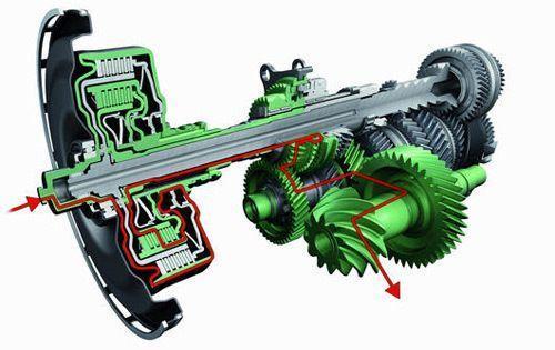双离合变速箱结构图