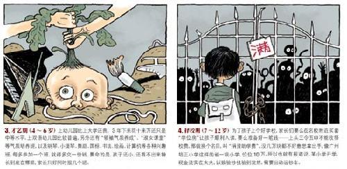 一个中国人的成长链:渴望成功无法成人