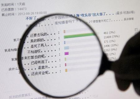 上海欢乐谷游客死亡纯属造谣 警方证实无此事件