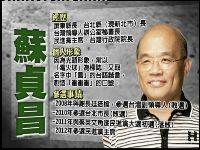 六成台湾民众赞成苏贞昌访大陆