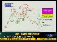 影响股市走向因素分析