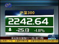 沪指收盘报2061点 权重股普跌