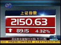 沪指飙涨收报2150点 涨幅创三年新高