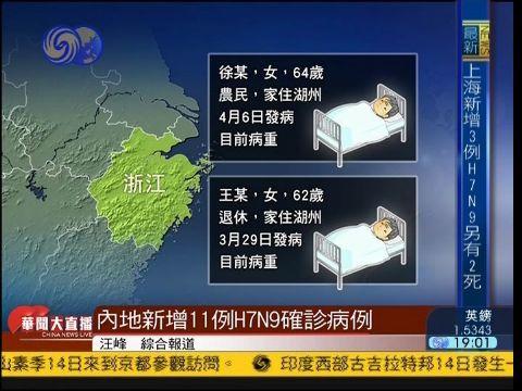 2013-04-14华闻大直播 北京7岁女童确诊感染H7N9 父母隔离7天