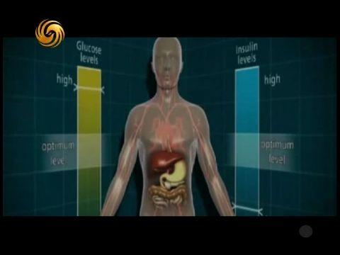 健康新概念:抗衰老步入抗糖化时代