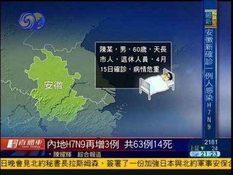 2013-04-15时事直通车 内地累计63人感染H7N9病毒 其中14人死亡