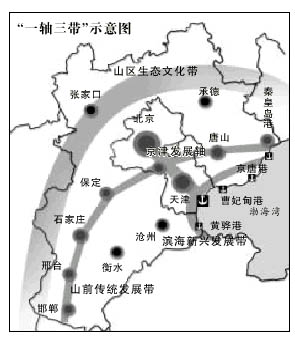 """要以天津滨海新区为核心,以秦皇岛,唐山,沧州滨海地区为两翼的""""大滨海"""