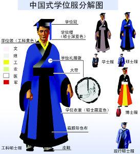蓝色欧式毕业证书