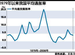 gdp紧缩指数怎么算_知道以1952年为基准的GDP指数,怎样换算成以 1978为基准的GDP指数 急求