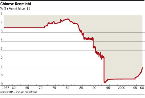 人民币对美元汇率 索罗斯评价人民币 破7 ...