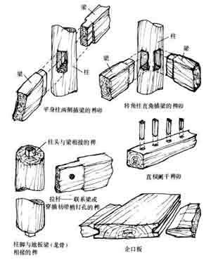 而中国传统木结构建筑抗震