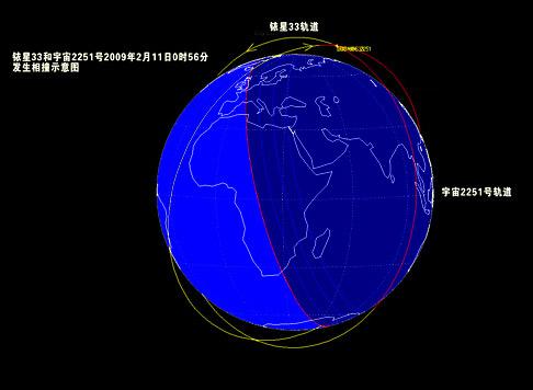 美俄卫星发生史上首次太空相撞 残骸酿严重威胁