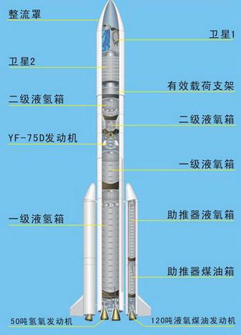 [转载凤凰网]中国将研制1500吨级超大型运载火箭(图) - 海马 - 海马博客:海洋诗学的家园