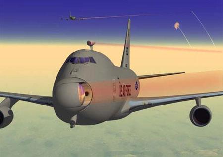 波音yal-1机载激光器拦截弹道导弹示意图