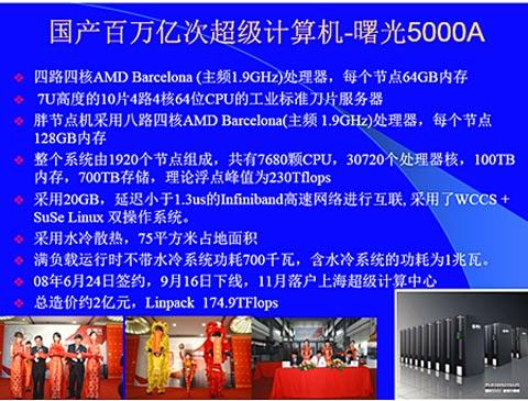 刘谦2008年春晚魔术_中国建成子午工程专用12万亿次刀片式超级计算机_军事_凤凰网