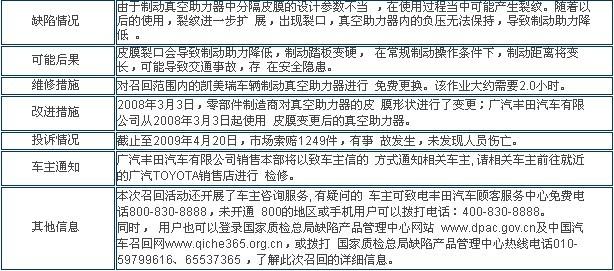 广汽丰田汽车有限公司召回部分凯美瑞轿车