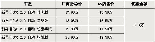 老款马自达6全系降2.4万 多款车型需要预定