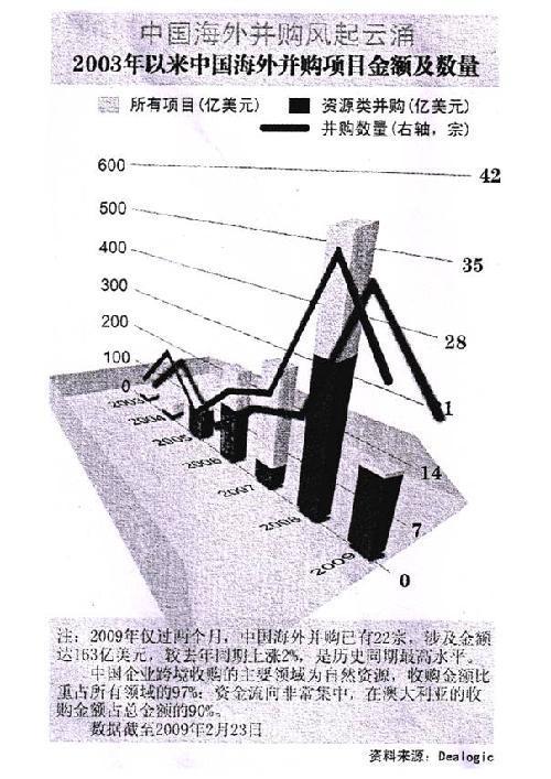 陈光祖:兼并重组车企重要的是敢于走出去