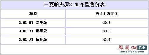 三菱3.0L帕杰罗正式上市 售39.8-43.8万元