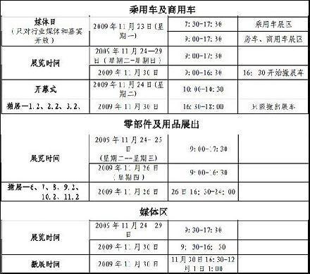 2009广州国际车展参观全攻略-展馆篇\(图\)