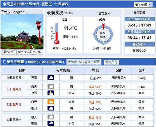 2009年11月20日广州天气预报