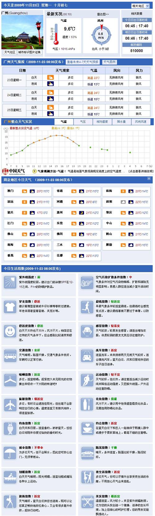 2009年11月23日广州天气预报