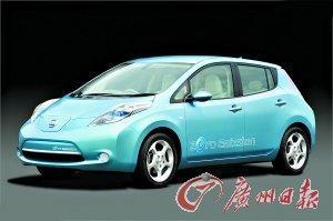 哥本哈根的三大猜想 全球汽车业迎低碳时代\(4\)