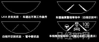 百姓看汽车:丰田皇冠的历史\(4\)