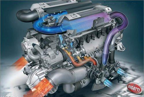 专家指点关于汽车涡轮增压车的保养秘笈