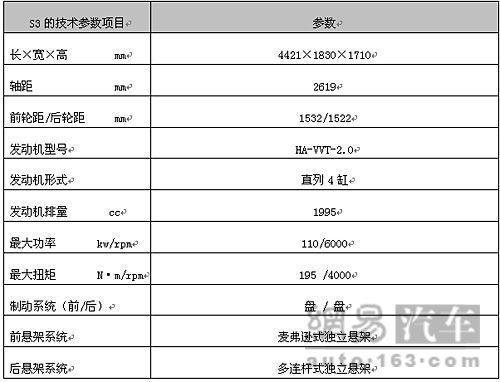 海马首款SUV车型S3 将在北京车展上市