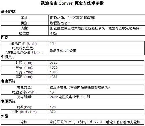 凯迪拉克新XTS/Converj概念车亚洲首发