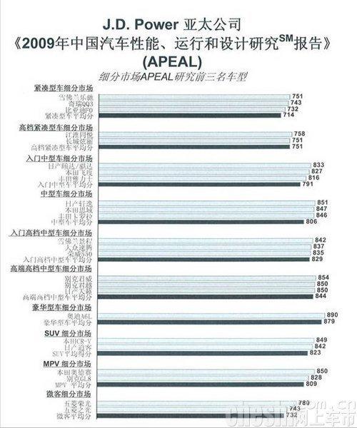 """钜惠9000现金 """"秒杀""""江淮同悦J.D.POWER纪念版"""