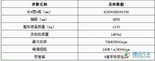 天津一汽森雅S80谍照曝光 下半年将上市