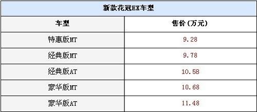 丰田改款新花冠上市 售价9.28-11.48万元