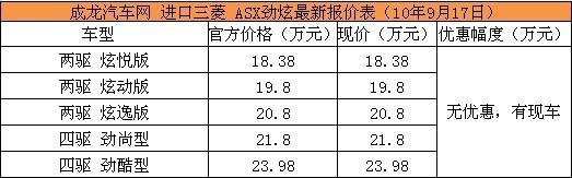 进口三菱ASX劲炫现车到店,暂无优惠