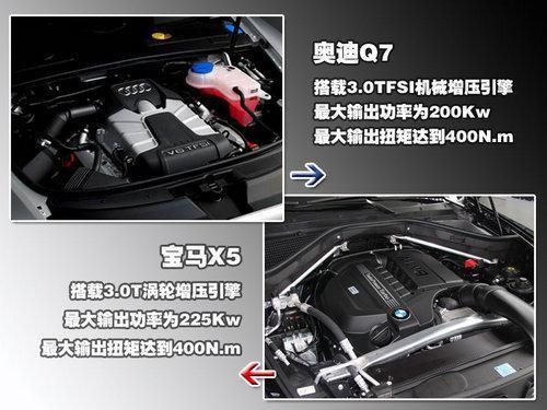 同为3.0T差价1.2万元 宝马X5对比奥迪Q7(2)