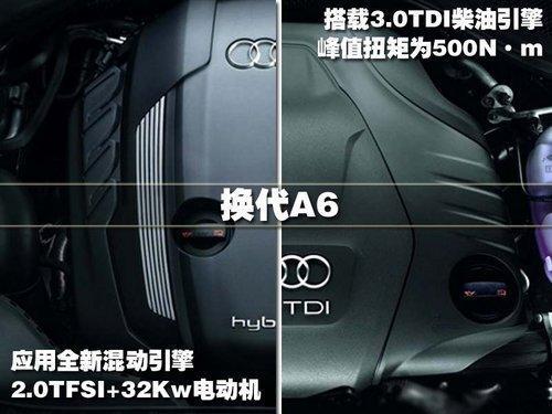 动力/设计全面升级 奥迪新老A6对比解析