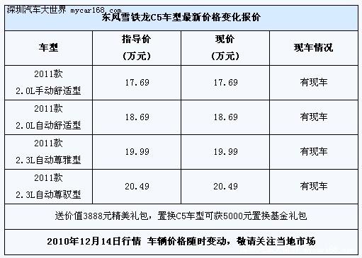 购2011款雪铁龙C5即享多重惊喜优惠