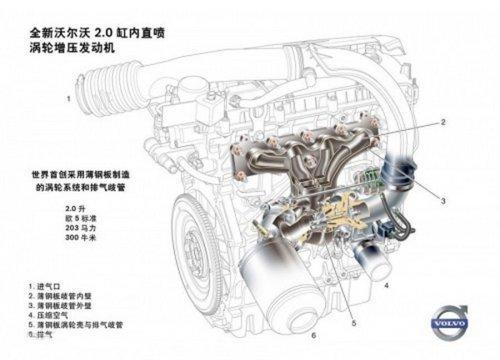 40万的选择 新520Li/赛威2.0T/S80 T4对比