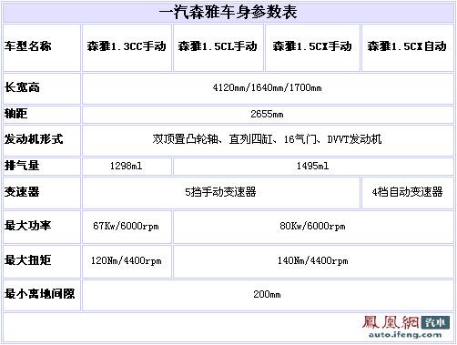 独家:一汽新森雅10月中旬上市 售价4.98万起