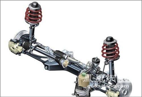 汽车动力转向系统概述