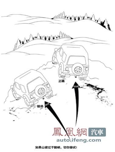 定向越野手绘图