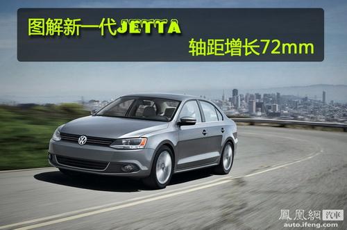 图解大众新一代JETTA捷达 轴距增长72mm