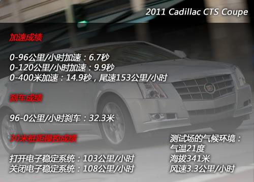 仅是外形锋利 评测2011款凯迪拉克CTS Coupe\(7\)