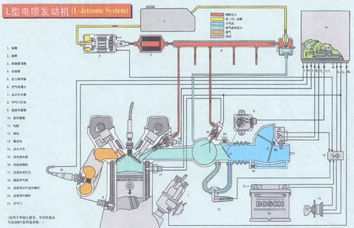 汽车点火系统结构和工作原理介绍