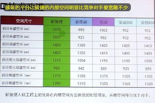 凤凰网汽车试驾中华新骏捷 内外兼修的升级(4)