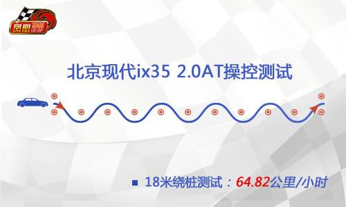 [凤凰测]现代ix35性能测试 四驱系统形同虚设(5)