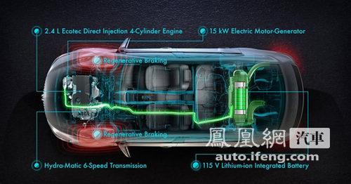 混动版君越明年投放北美市场 高速油耗仅6.4升
